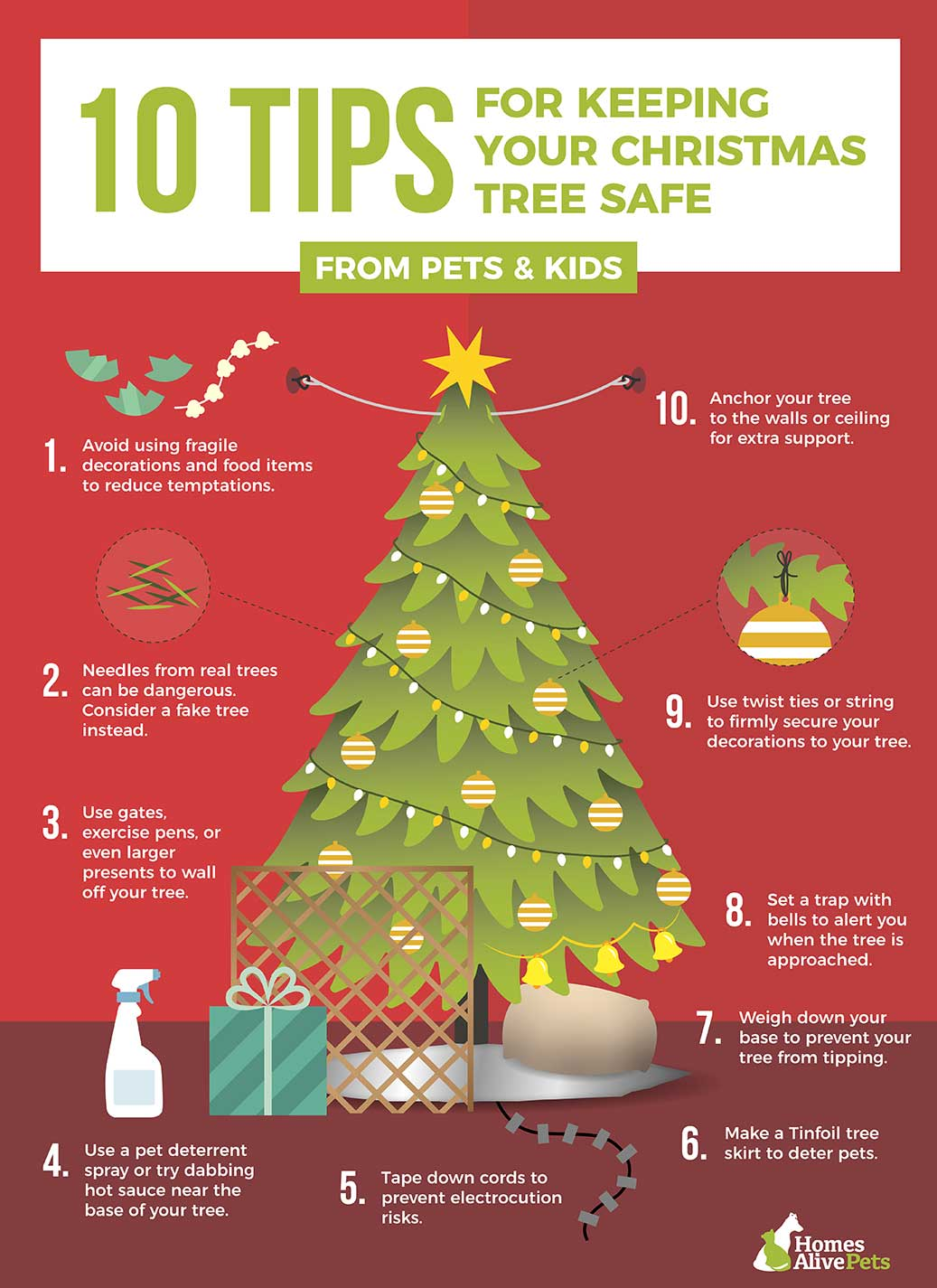 christmas-tree-infographic