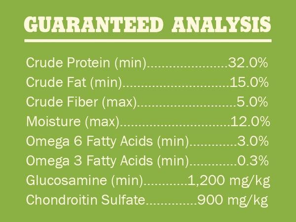 Guaranteed-Analysis-800x600