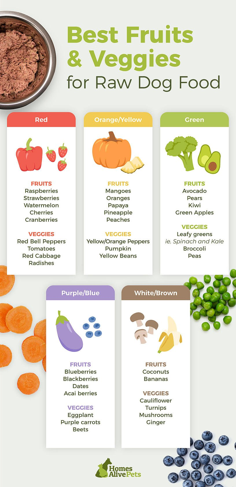 best-fruits-veggies-raw-food