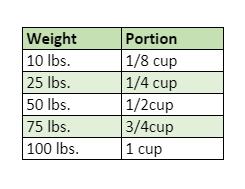 chart watermelon-1